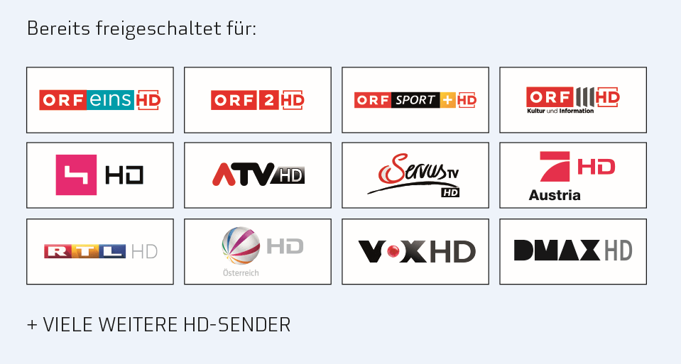 Das HD Austria CAM701 ist bereits freigeschaltet für ORF, ATV und HD Austria