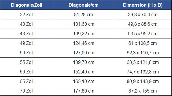 Fernseher Zoll Größen Tabelle